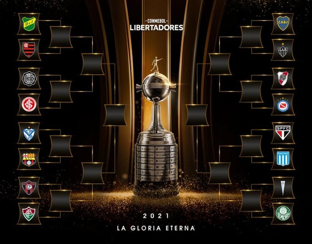 Chaveamento da Libertadores 2021 — Foto: Reprodução