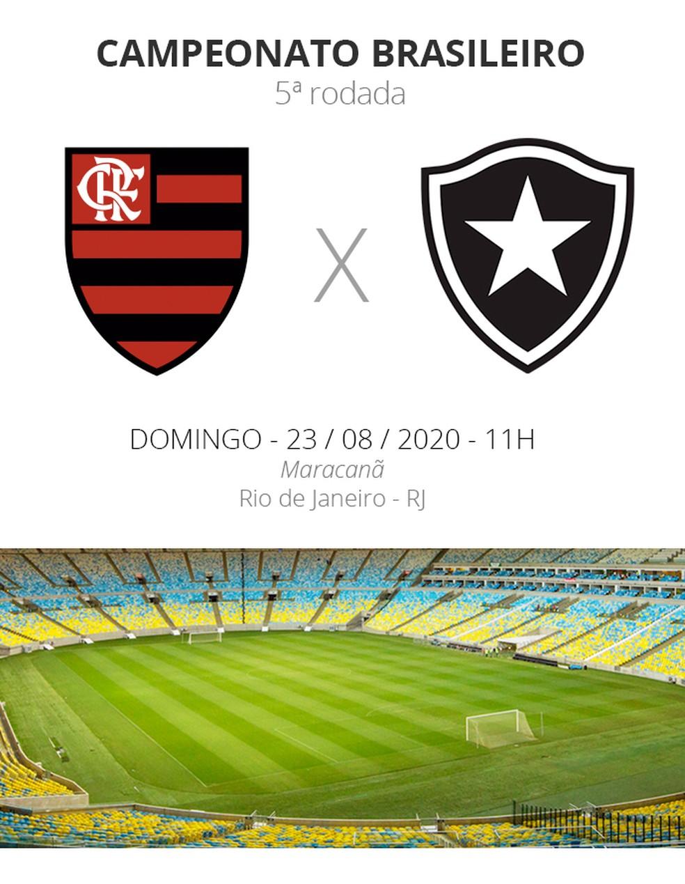 Flamengo X Botafogo Veja Onde Assistir Escalacoes Desfalques E Arbitragem