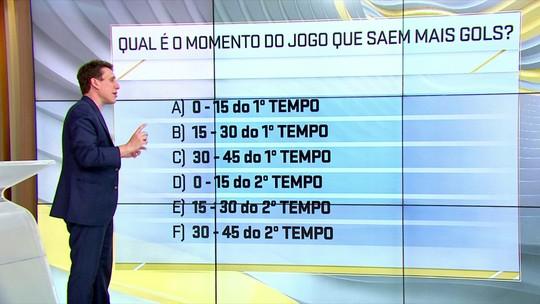 """Libertadores: Gallardo utiliza """"tática de Samy Dana"""", aposta em Quintero e leva River ao título"""