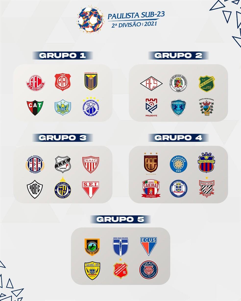 Grupos da Segundona do Campeonato Paulista 2021 — Foto: Divulgação/FPF