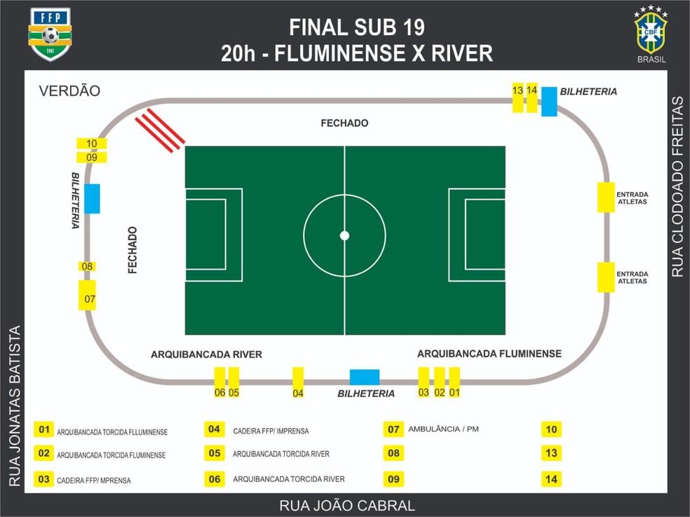 River-PI x Fluminense — Foto: Divulgação/FFP
