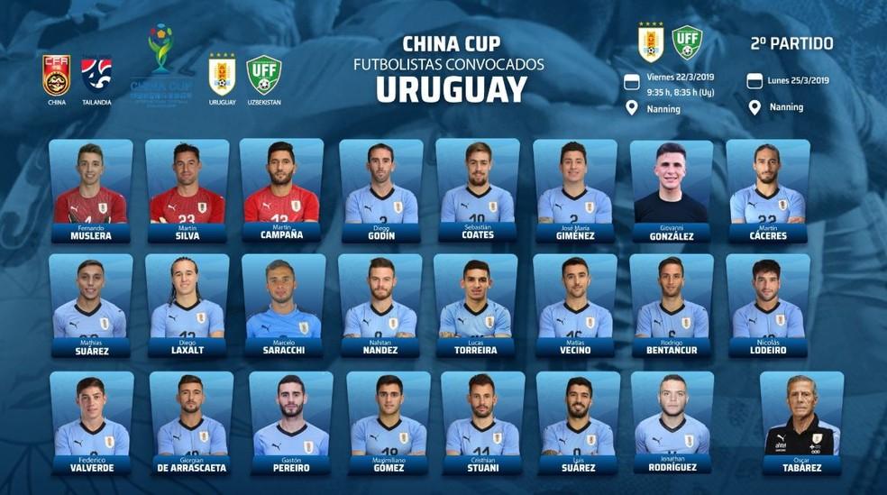 Convocação do Uruguai sem Cavani e Sánchez, com Arrascaeta — Foto: GloboEsporte.com