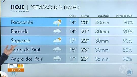 Semana termina com previsão de chuva para todo o Sul do Rio