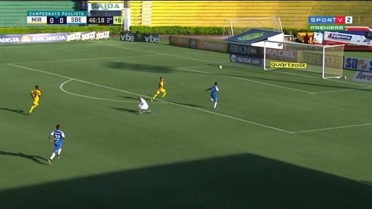 Após golaço contra São Paulo, meia do São Bento perde gol inacreditável