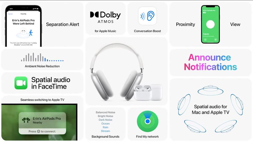Áudio espacial do AirPods é aprimorado com atualização de software — Foto: Reprodução/Apple