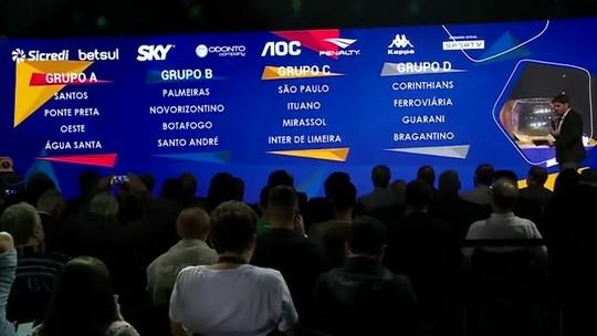 Veja como ficaram os grupos do Campeonato Paulista de 2020