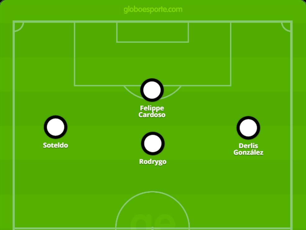 Soteldo também pode jogar aberto pelos lados do campo. Se Bruno Henrique for negociado, é uma boa opção para o lado esquerdo, embora prefira o direito — Foto: GloboEsporte.com