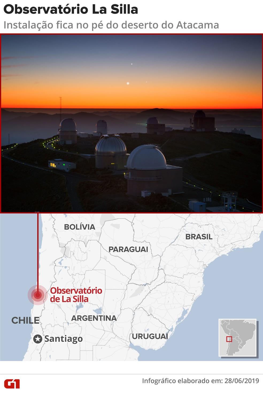 Localização do Observatório La Silla, no Chile — Foto: Guilherme Luiz Pinheiro/G1