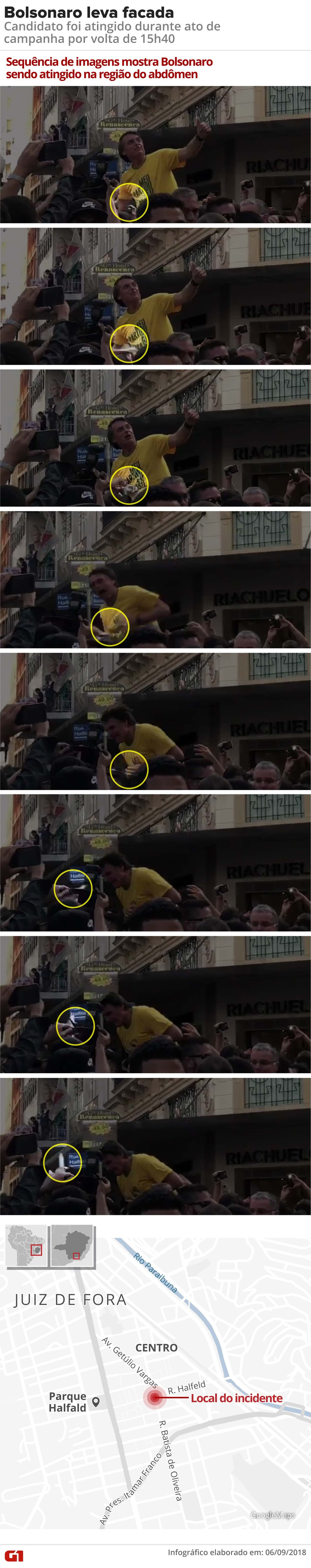 INFOGRÁFICO: Bolsonaro leva facada em Minas  (Foto: Roberta Jaworski e Alexandre Mauro/G1)