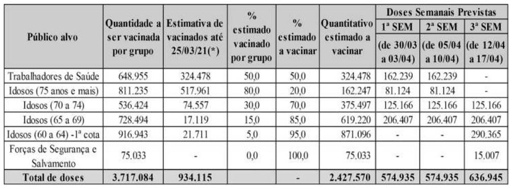 Calendário Unificado de vacinação no RJ é publicado no Diário Oficial — Foto: Reprodução