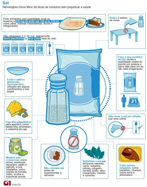 oxalato de calcio na urina sintomas