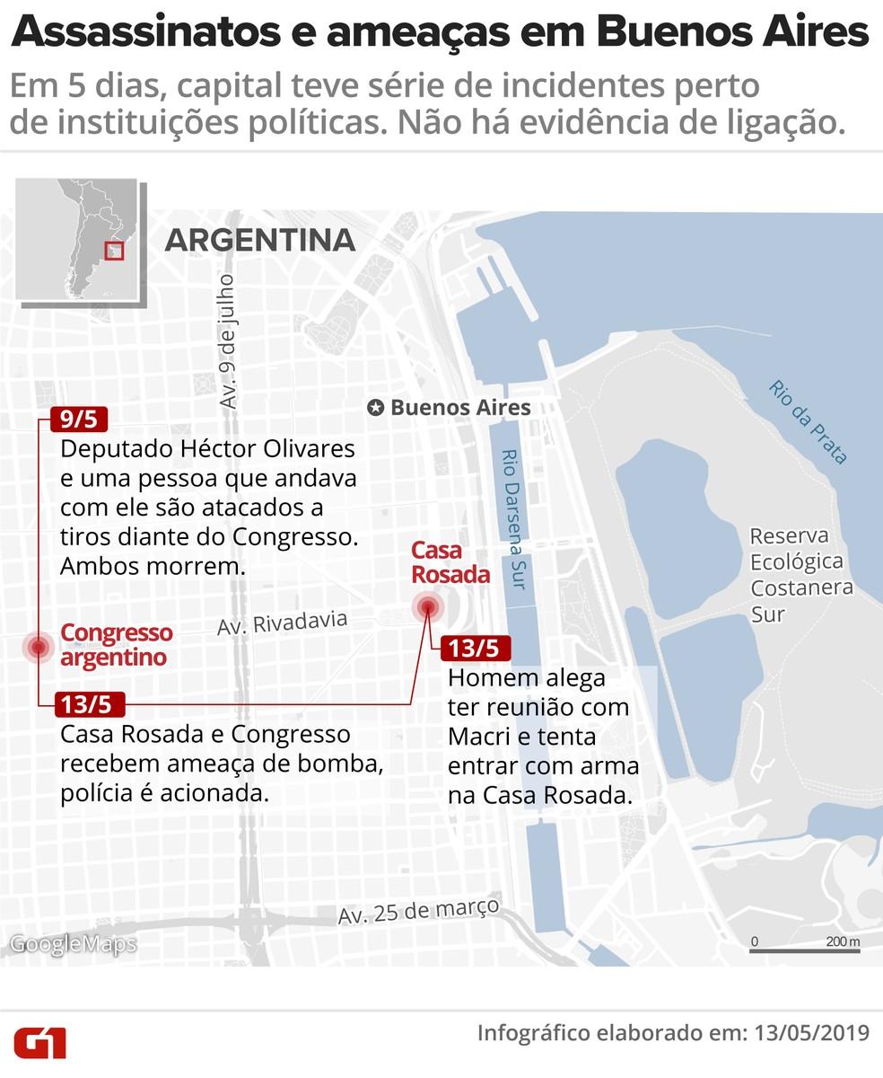 Assassinatos e ameaças em Buenos Aires — Foto: Arte/G1
