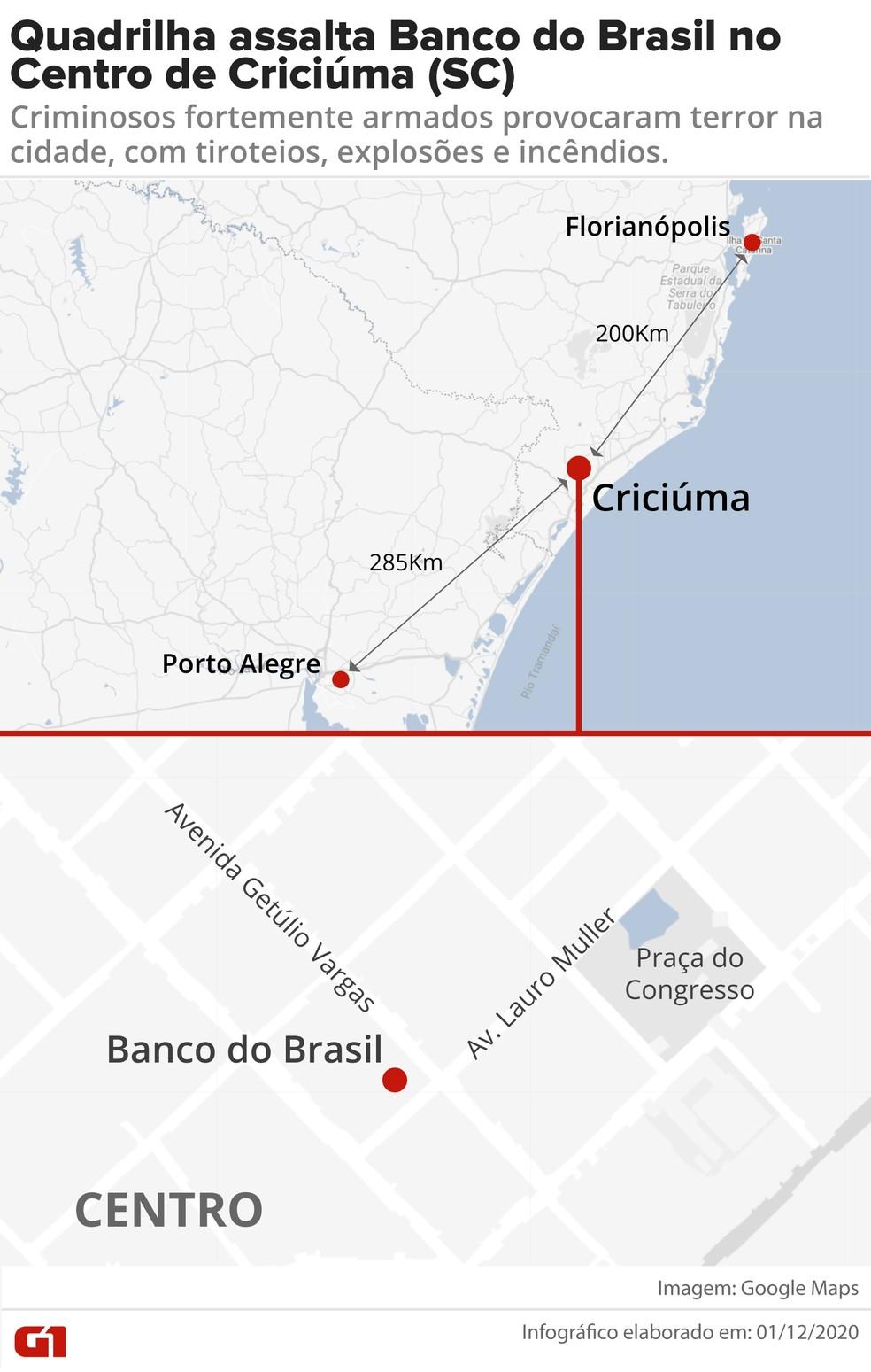 Veja o local do assalto ao Banco do Brasil em Criciúma — Foto: Arte G1