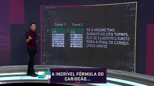 """Comentaristas debatem o regulamento do Campeonato Carioca: """"Ridículo"""""""