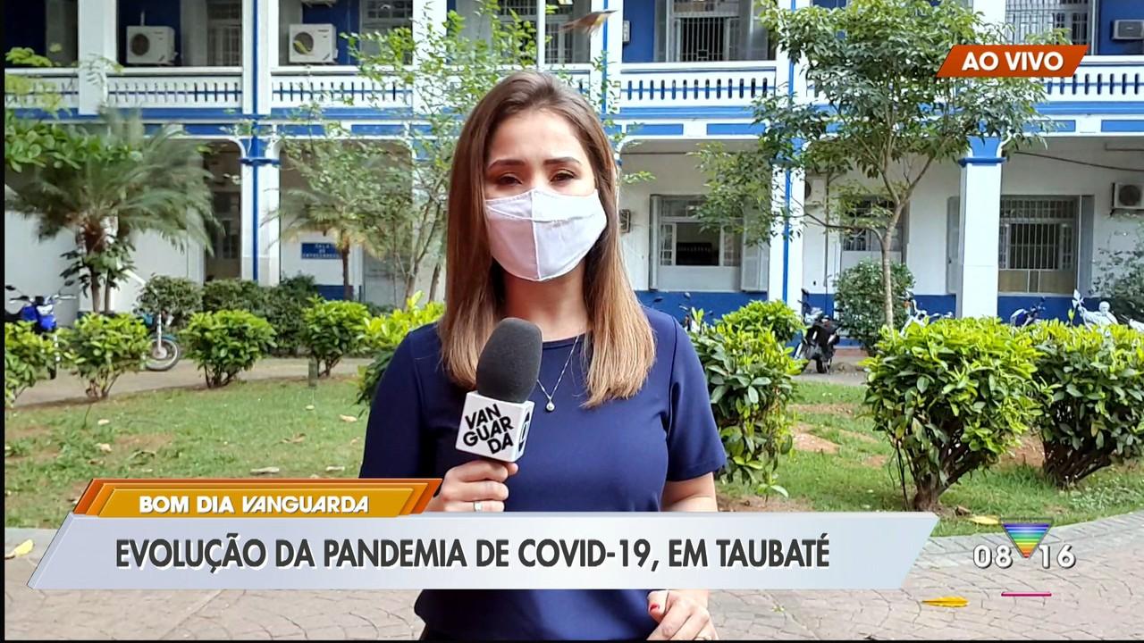 Evolução da pandemia de Covid-19 em Taubaté