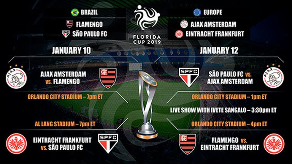 Tabela Flamengo E Sao Paulo Tem Jogos Marcados No Torneio Da Florida De 2019 Torneio Da Florida Ge
