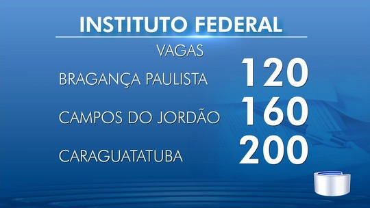 Inscrições para 800 vagas no Instituto Federal vão até sexta-feira