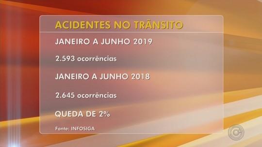 Região de Marília vai na 'contramão' do estado e registra aumento no número de mortes no trânsito