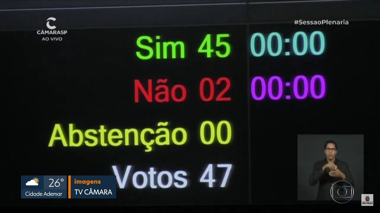 Vereadores aprovam Renda Emergencial em segunda votação