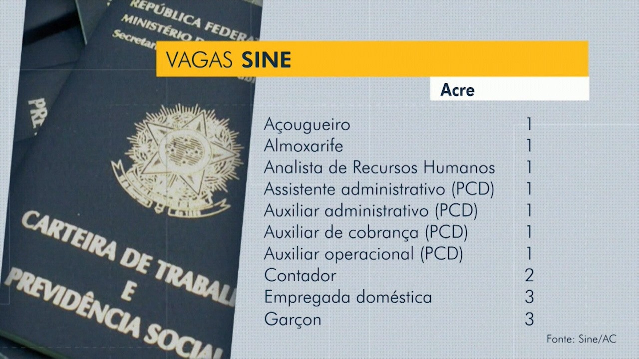 Sine Acre oferece 31 vagas de emprego nesta segunda-feira (19)