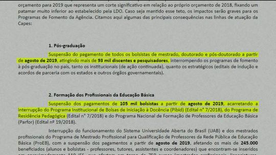 Quase 200 mil bolsistas da Capes podem ficar sem bolsa se orçamento de 2019 sofrer corte, diz conselho