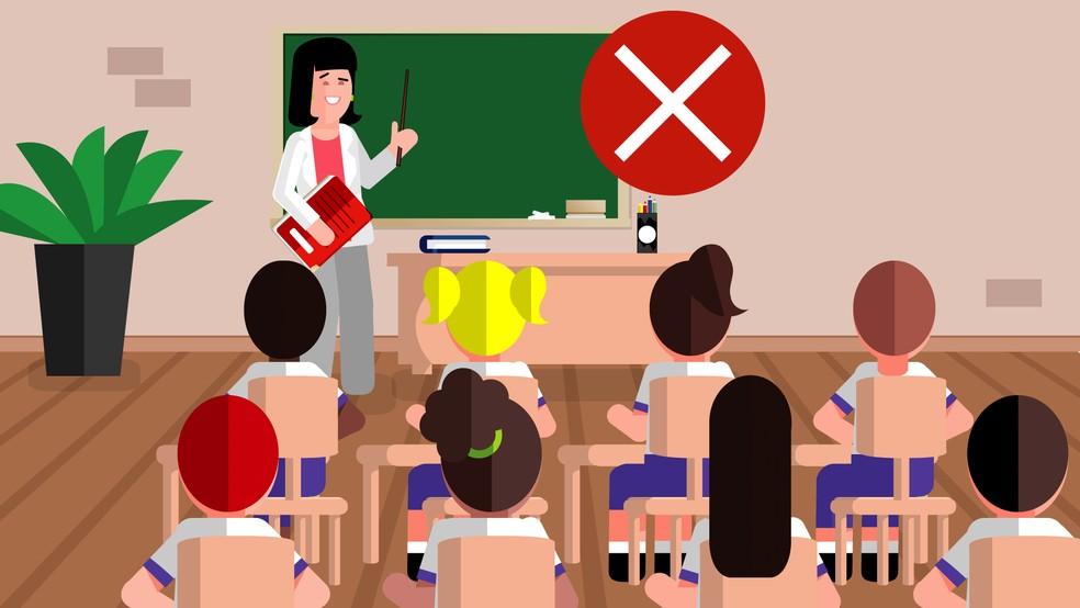 Configuração de professor na frente, como detentor do conhecimento, e alunos enfileirados não é adequada no modelo do ensino híbrido — Foto: Arte/G1
