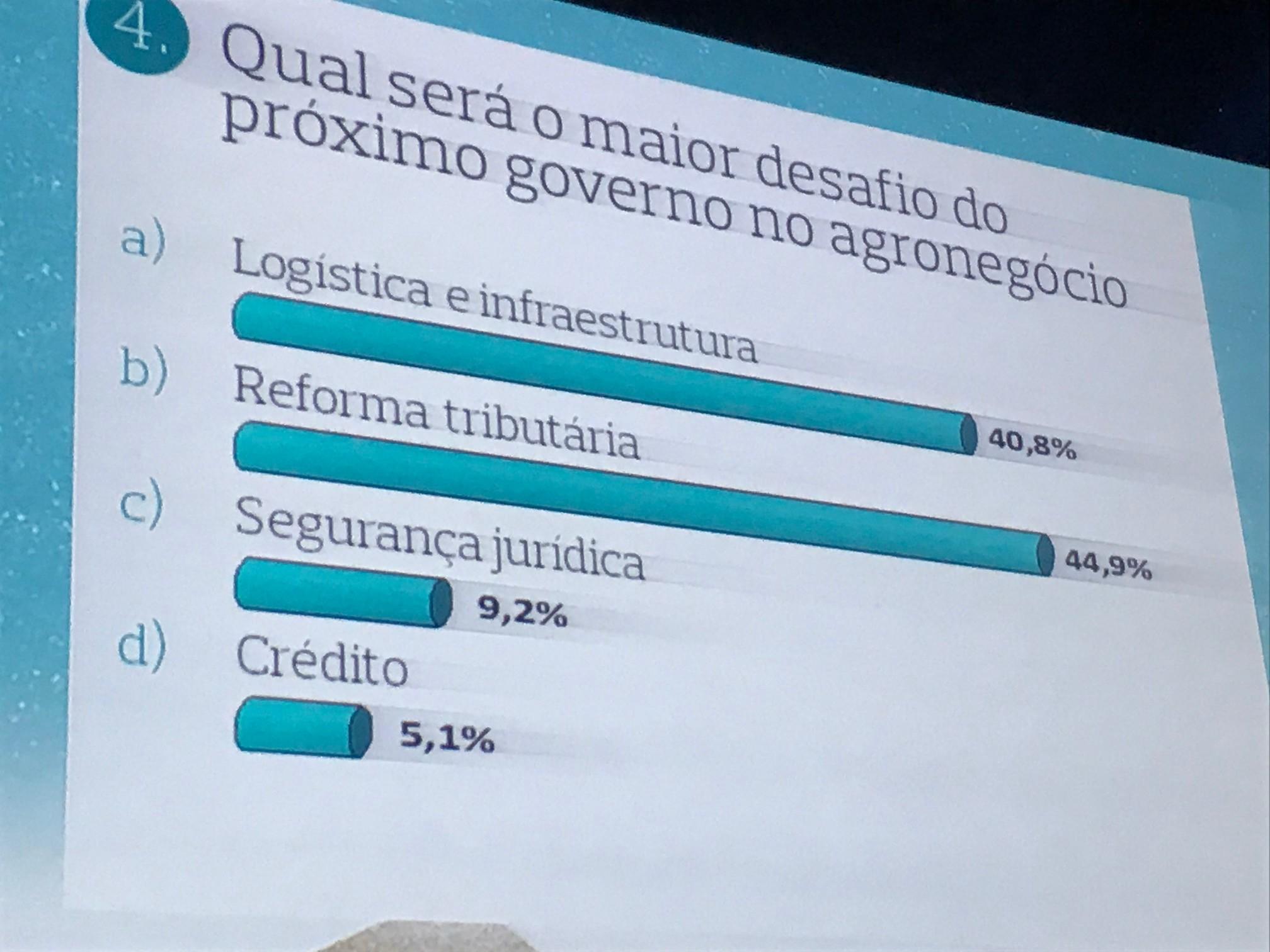 enquete-melhores-2018-desafio (Foto: Reprodução Globo Rural)