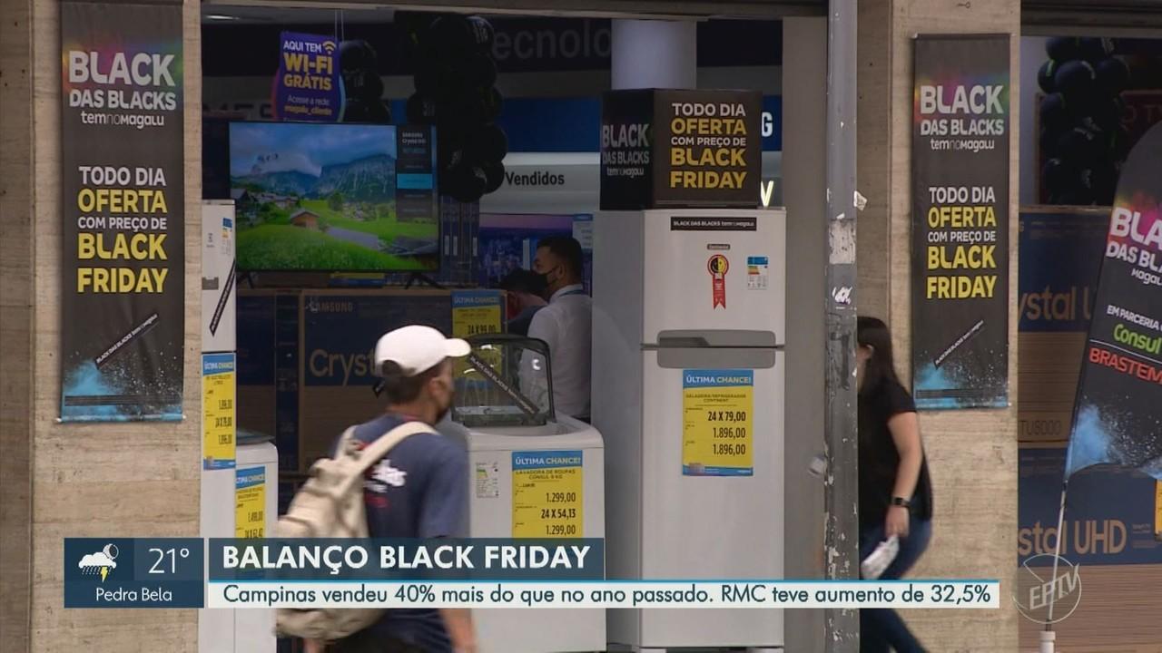 Em Campinas, faturamento da Black Friday cresce 40% em relação a 2019