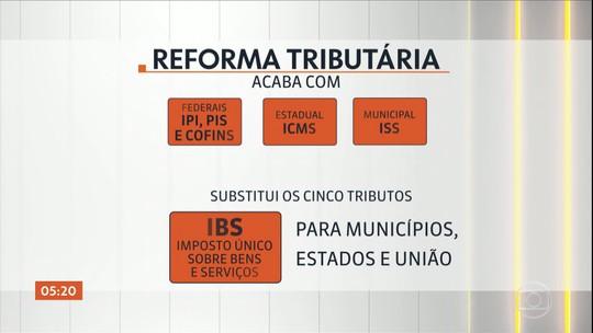 Instalada na Câmara a comissão especial que vai analisar proposta da reforma tributária