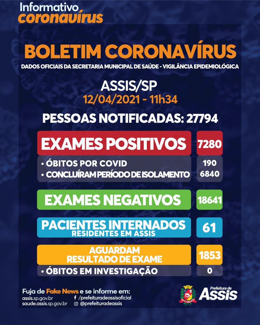 Covid Assis — Foto: Prefeitura de Assis/Divulgação