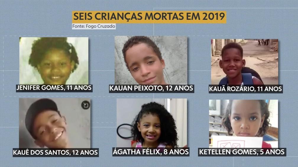 Crianças mortas por bala perdida no RJ até 13 de novembro: Jenifer Gomes, Kauan Peixoto, Kauã Rozário, Kauê dos Santos, Ágatha Félix e Ketellen Gomes — Foto: Reprodução/TV Globo