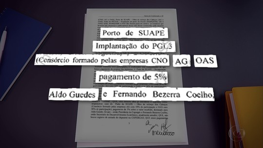 Em delação, ex-executivo da Andrade Gutierrez relata pagamento de propina a senador Fernando Bezerra Coelho