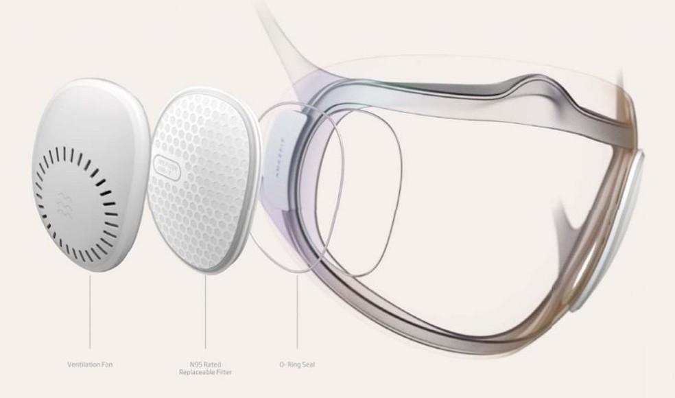 Máscara é composta por um filtro substituível ao lado de um ventilador — Foto: Reprodução/XDA Developers