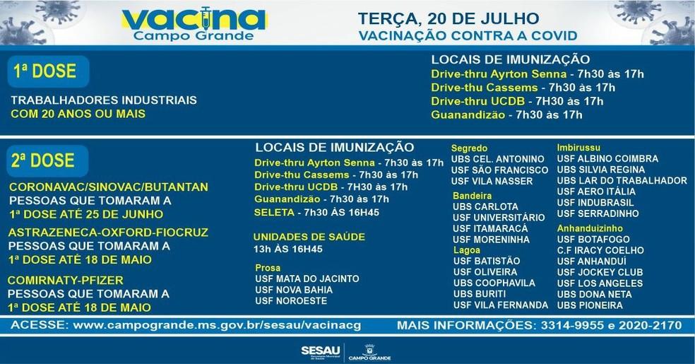 Locais, públicos e horários da vacinação contra Covid nesta terça-feira — Foto: Prefeitura de Campo Grande/Divulgação
