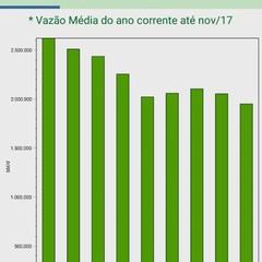 App da ANP mostrará informações como a produção anual (Foto: Divulgação/ANP)