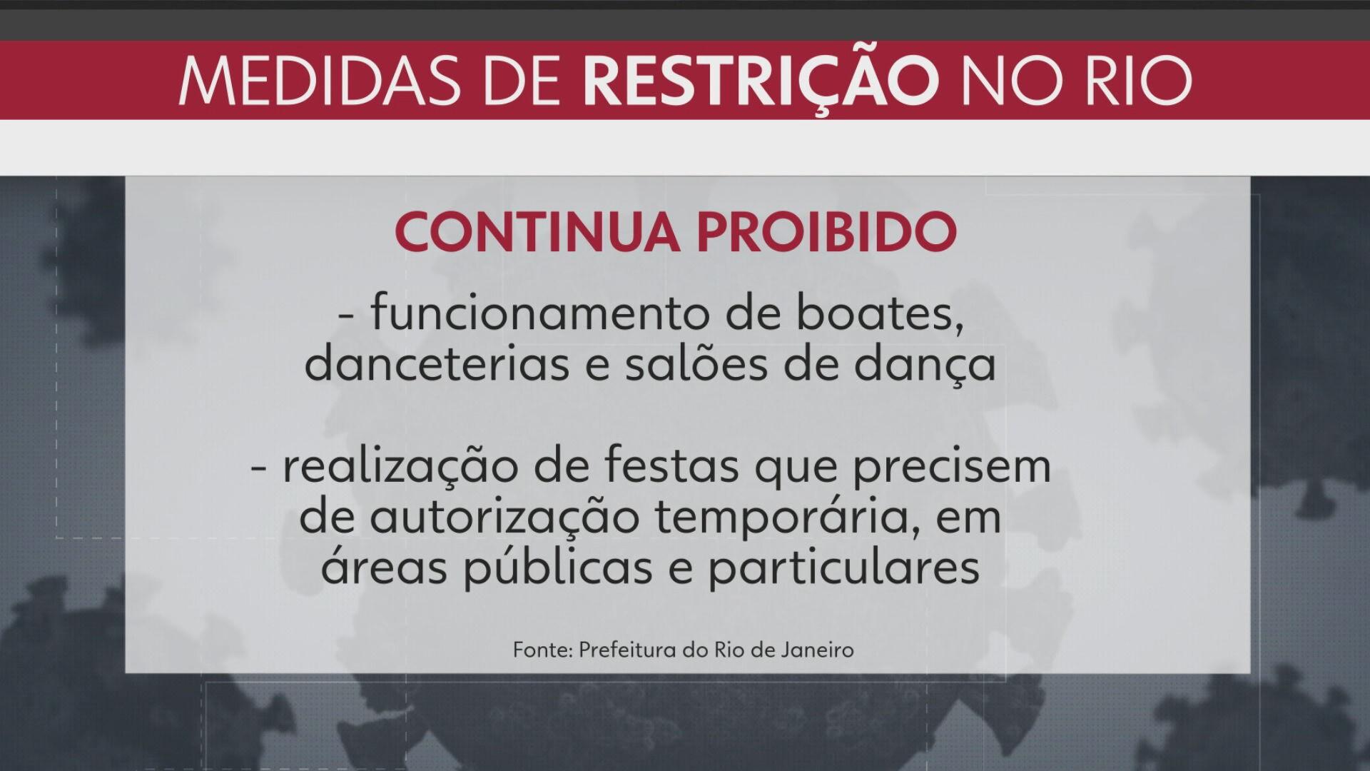 Prefeitura do Rio prorroga medidas de restrição até o dia 12; boates seguem proibidas