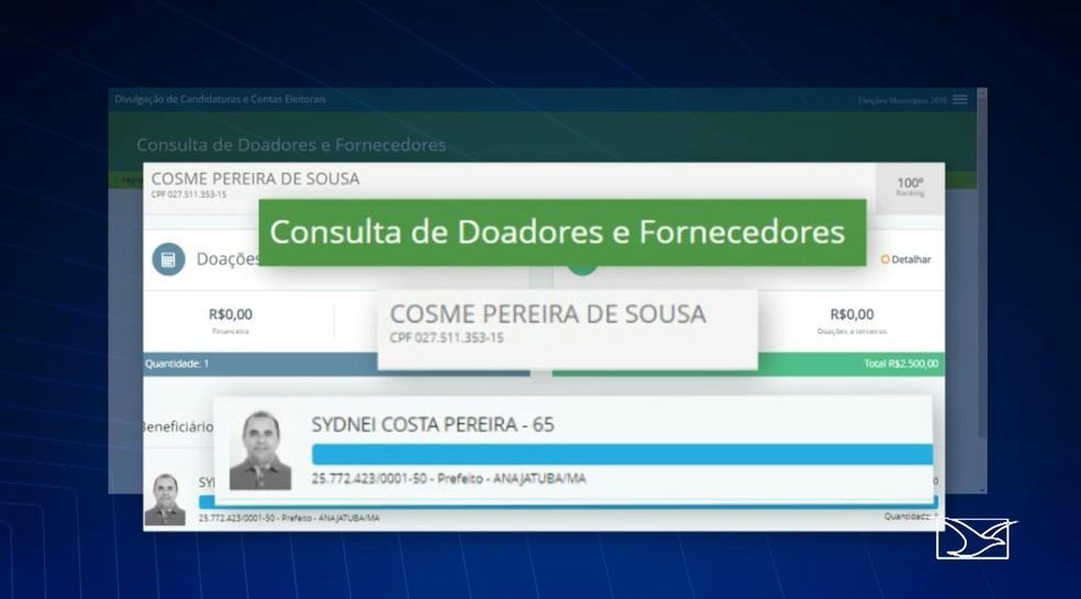 Consulta no Tribunal Regional Eleitoral (TRE) indica que um homem chamado Cosme Pereira foi doador de campanha de Sydnei Pereira (Foto: Reprodução/TV Mirante)