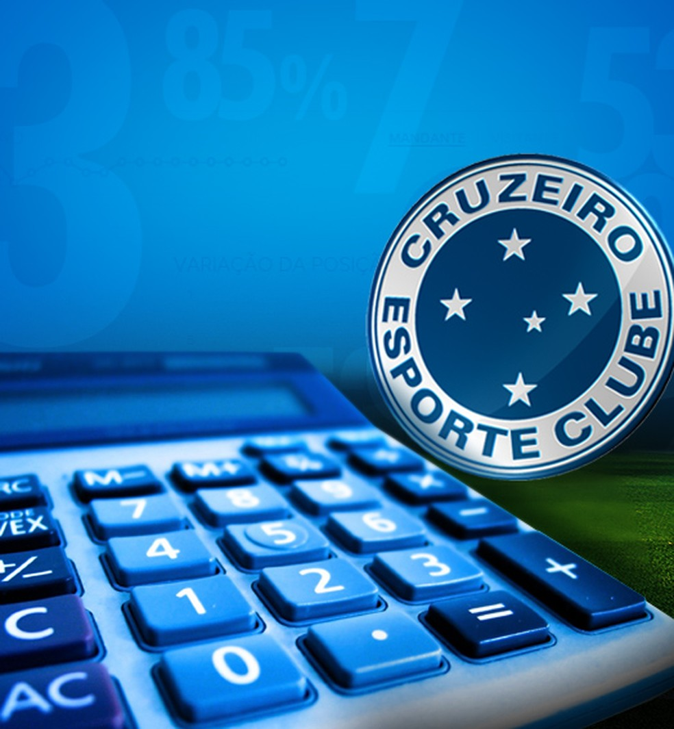 Cruzeiro tem já os cálculos para se salvar do rebaixamento — Foto: Infoesporte