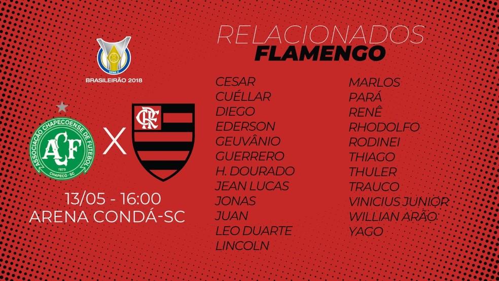 Relacionados do Flamengo contra a Chapecoense (Foto: Reprodução)