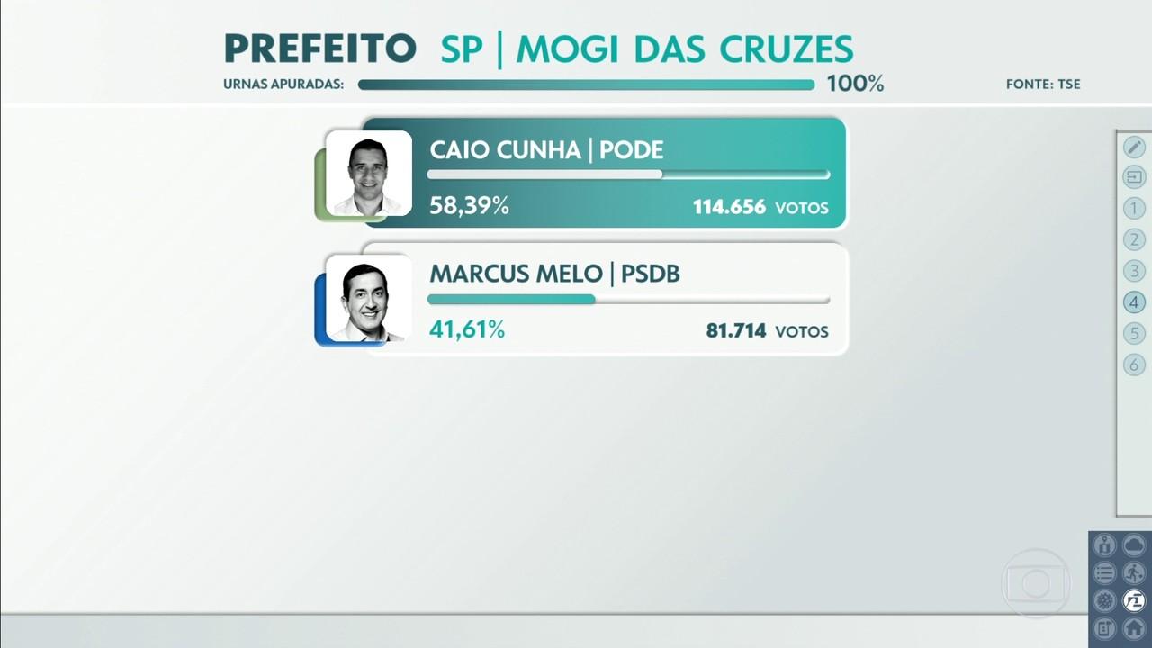 Caio Cunha, do Podemos, foi eleito prefeito de Mogi das Cruzes