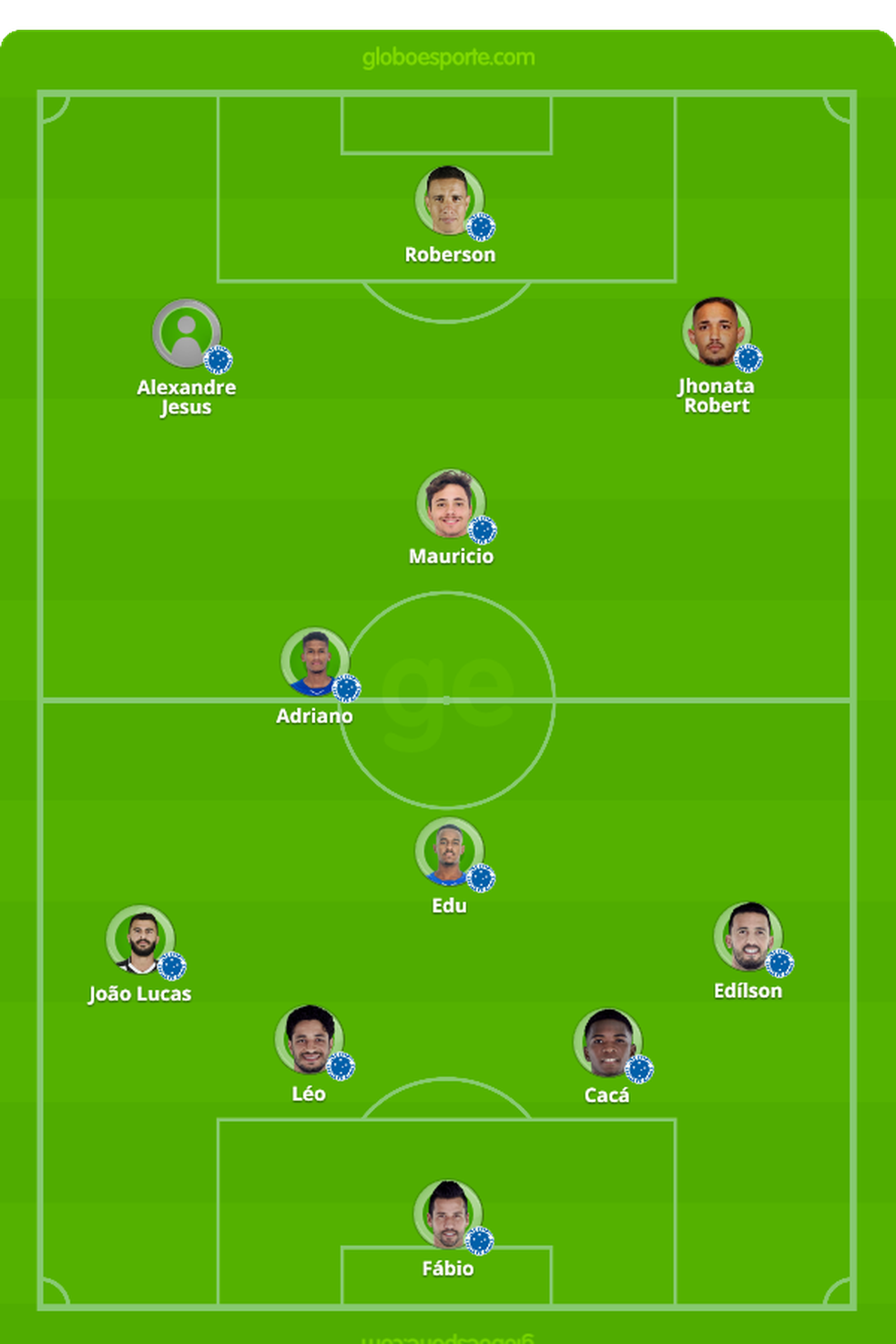 Provável escalação do Cruzeiro contra o São Raimundo-RR — Foto: GloboEsporte.com