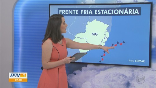 VÍDEOS: Reveja as reportagens do EPTV1 desta terça-feira