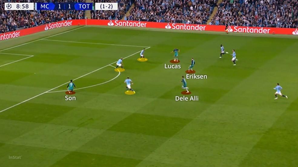 Tottenham contra o City no segundo jogo — Foto: Leonardo Miranda