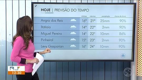 Quarta-feira será de tempo frio no Sul do Rio de Janeiro