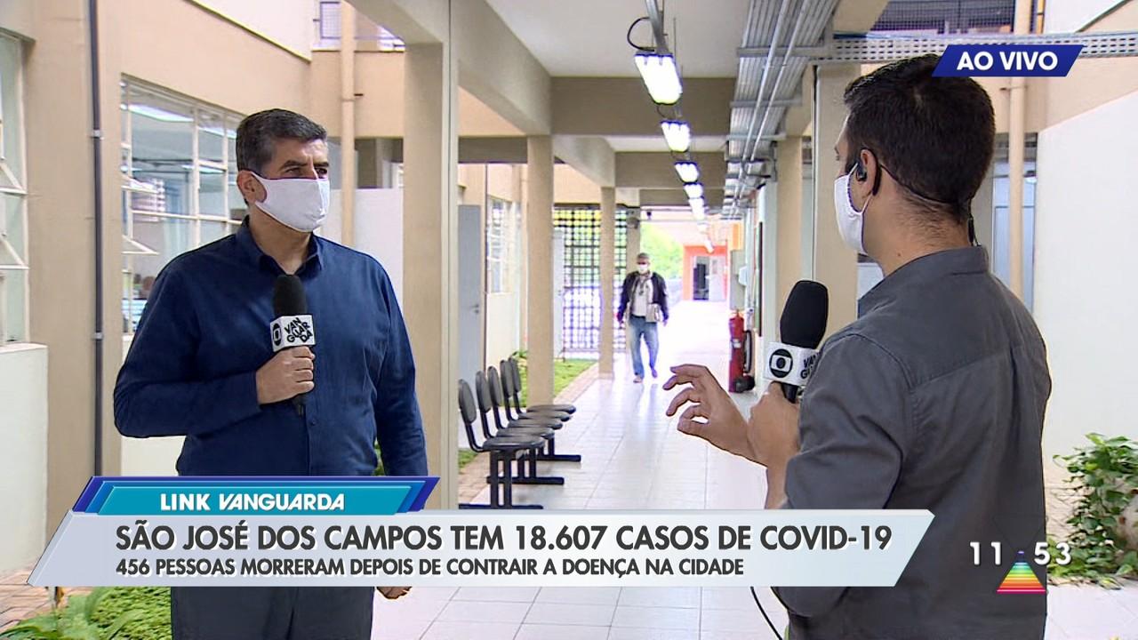 São José dos Campos tem 18.607 casos de Covid-19