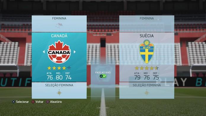 Canadá e Suécia têm a mesma média de pontos e ficam empatadas em quinto (Foto: Reprodução/Lucas Mendes)