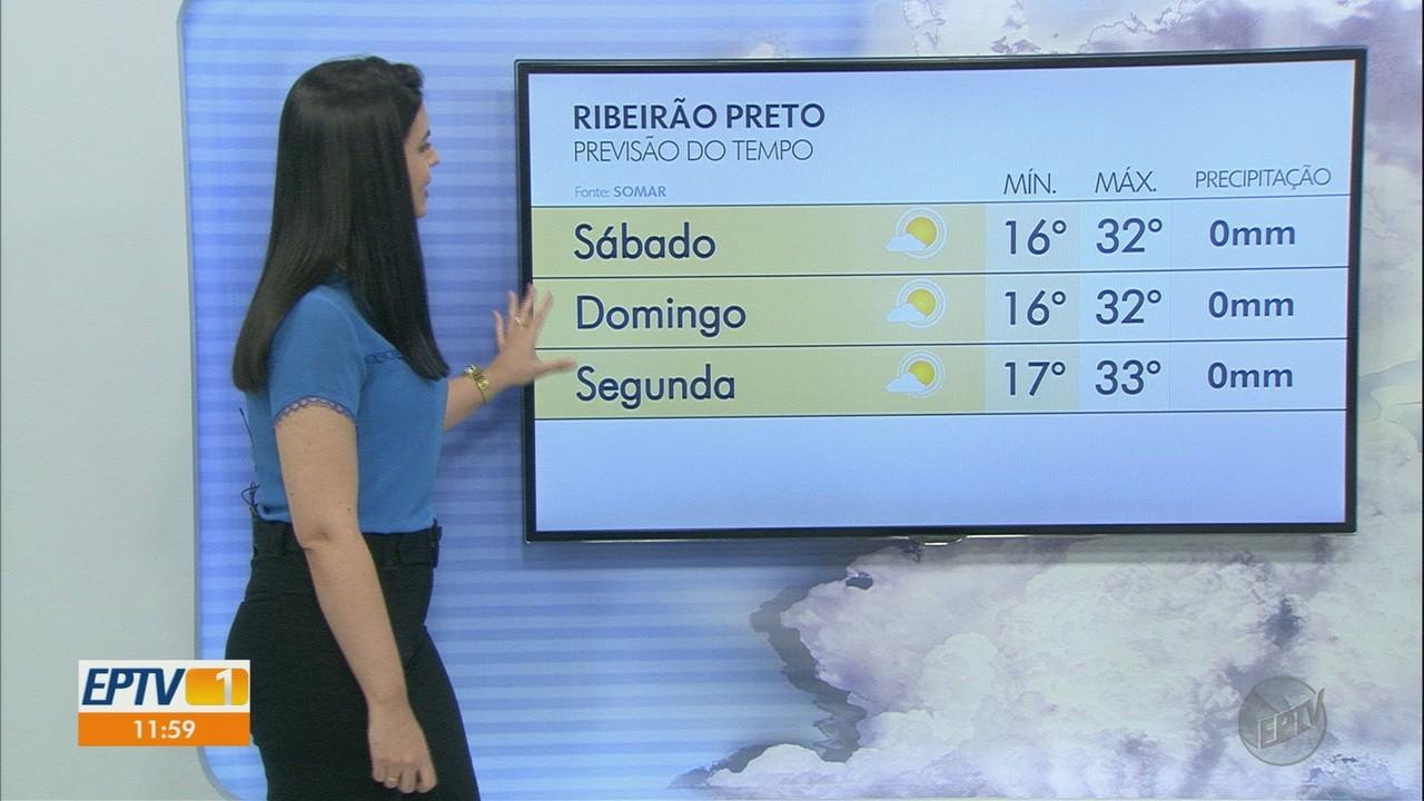 Veja a previsão do tempo para a região de Ribeirão Preto neste sábado (3)