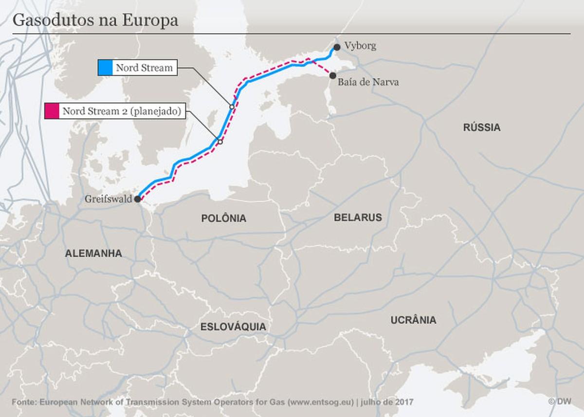 Οι αγωγοί Nord Stream 1& 2