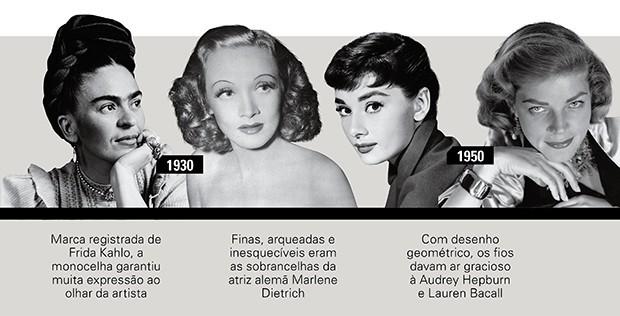 A evolução da sobrancelha (Foto: Getty Images, Imaxtree e Reprodução)