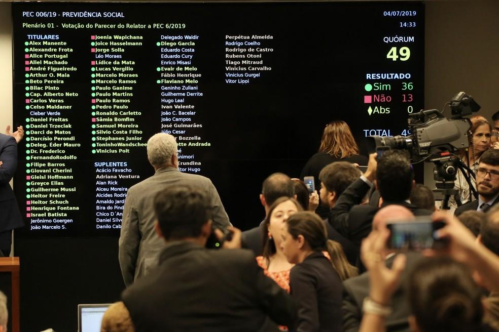 Por 36 votos a 13, comissão na Câmara aprova texto-base da reforma da Previdência — Foto: Fátima Meira/Futura Press/Estadão Conteúdo